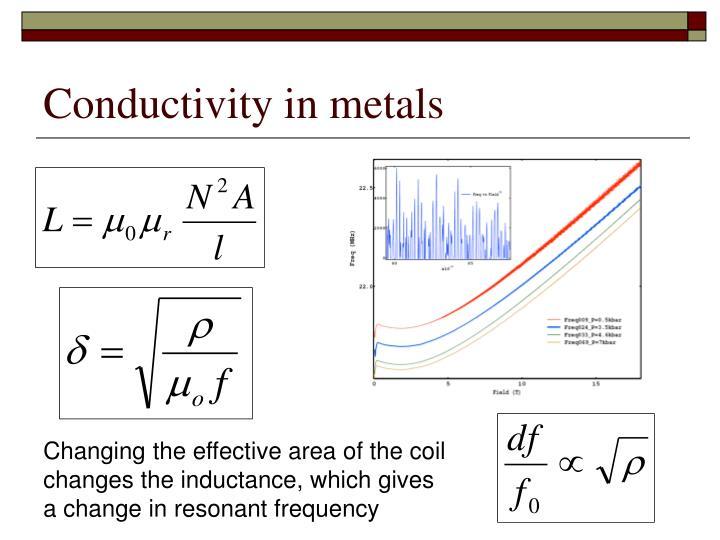 Conductivity in metals