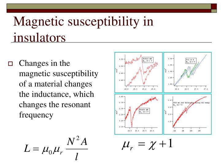 Magnetic susceptibility in insulators