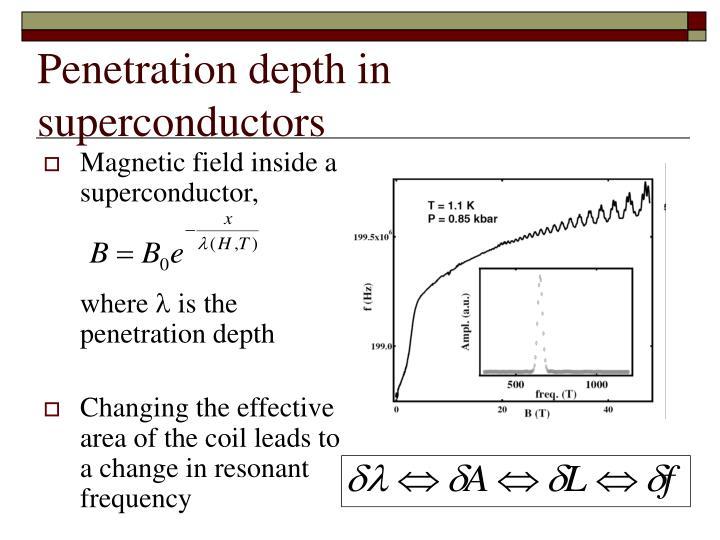 Penetration depth in superconductors