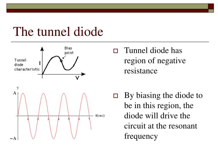 The tunnel diode