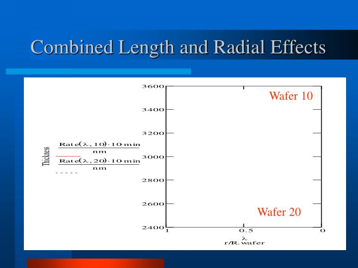 Combined Length and Radial Effects