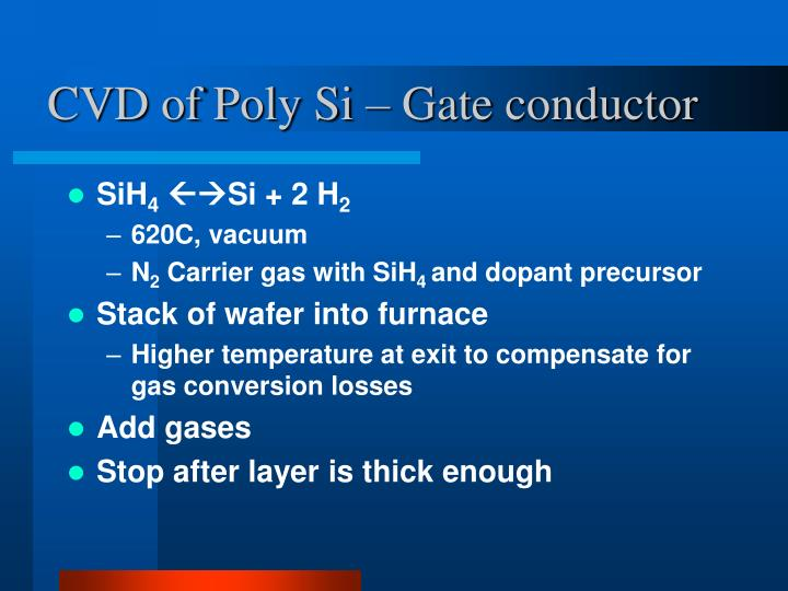 CVD of Poly Si – Gate conductor