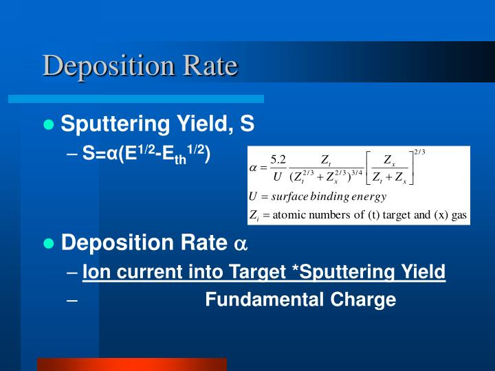 Deposition Rate