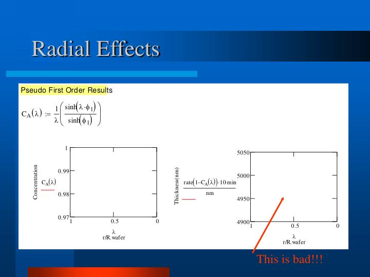 Radial Effects