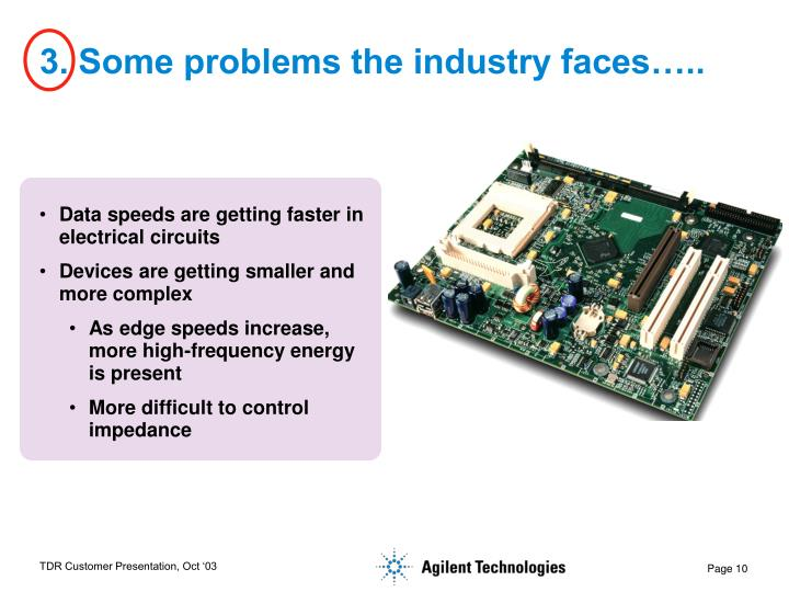 3. Some problems the industry faces…..