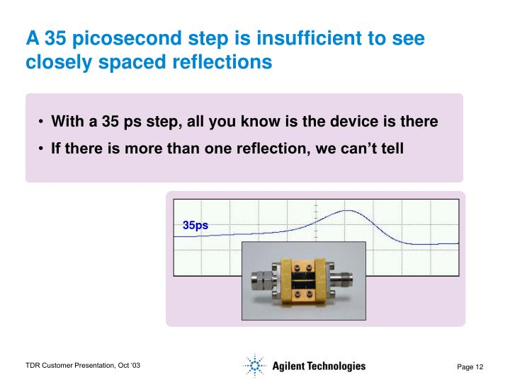 A 35 picosecond step is insufficient to see closely spaced reflections