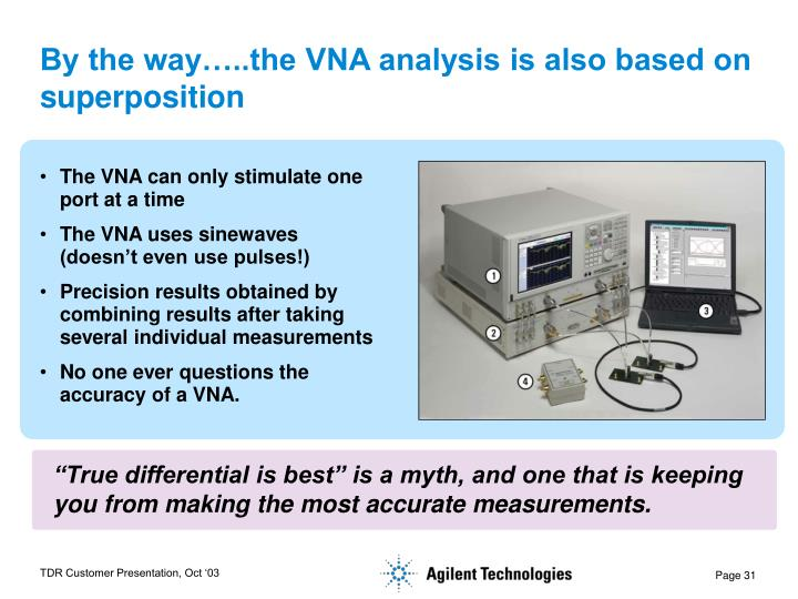 By the way…..the VNA analysis is also based on superposition