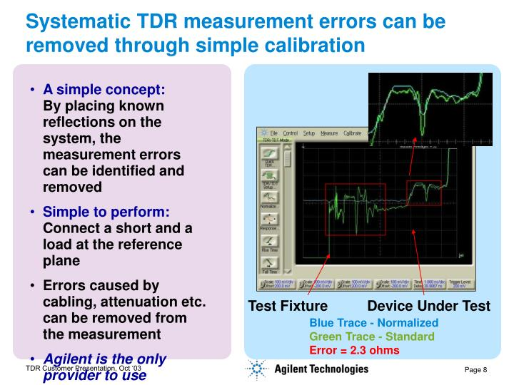 Systematic TDR measurement errors can be removed through simple calibration