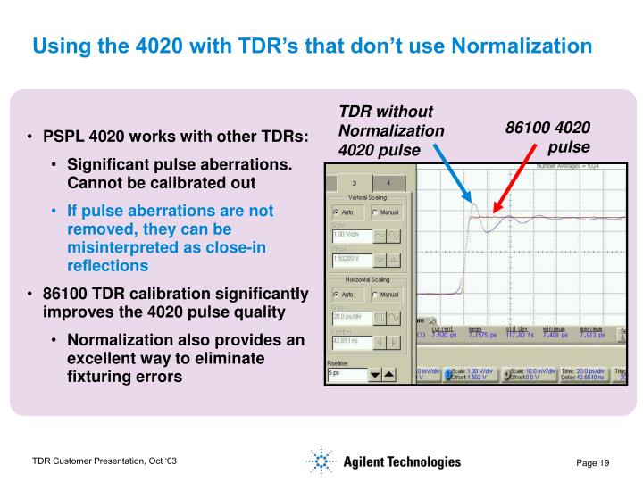 Using the 4020 with TDR's that don't use Normalization