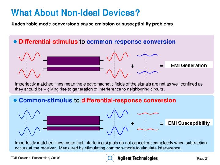 What About Non-Ideal Devices?