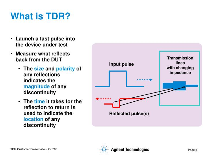 What is TDR?
