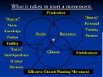 what it takes to start a movement3