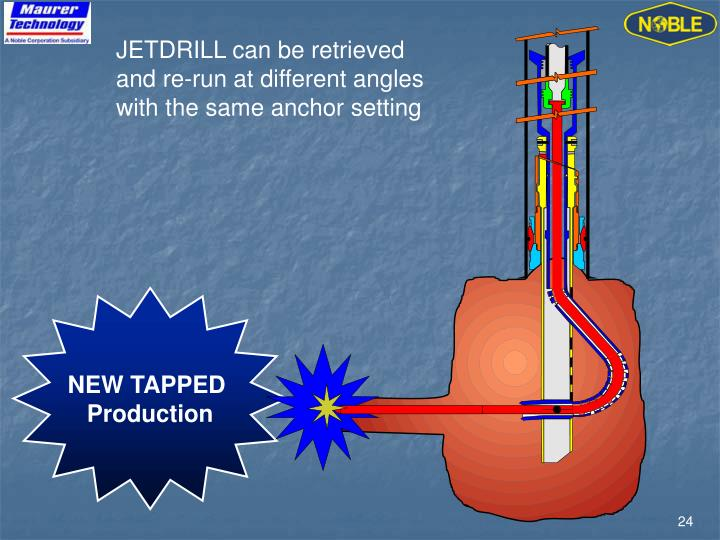 JETDRILL can be retrieved and re-run at different angles with the same anchor setting