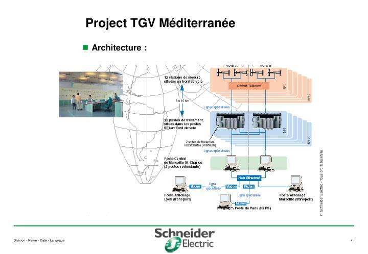 Project TGV Méditerranée