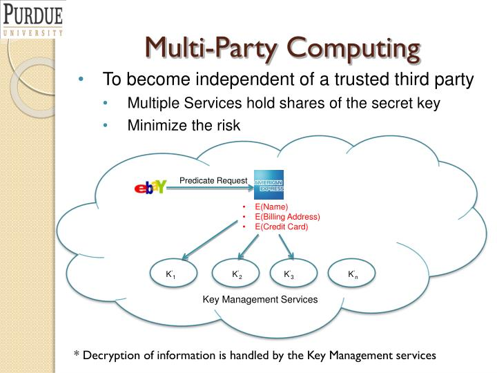 Multi-Party Computing