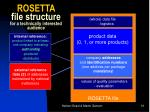rosetta file structure for a technically interested audience