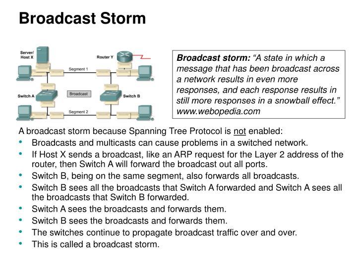 Broadcast Storm