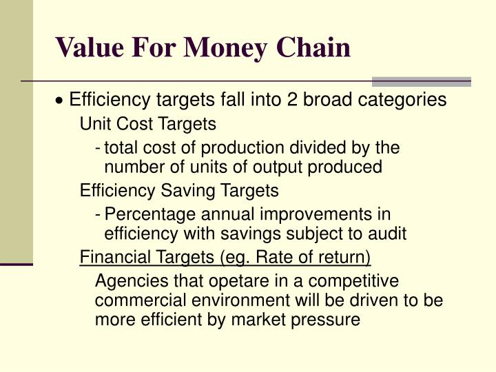 Value For Money Chain