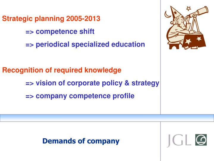 Strategic planning 2005-2013