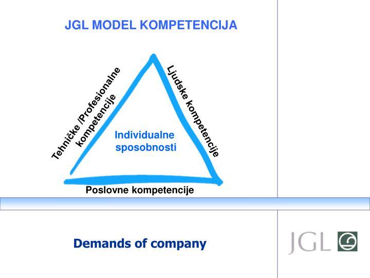JGL MODEL KOMPETENCIJA