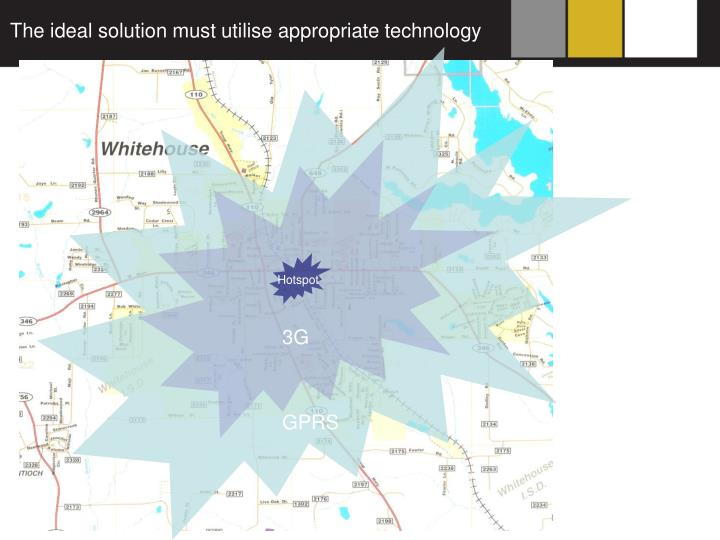 The ideal solution must utilise appropriate technology