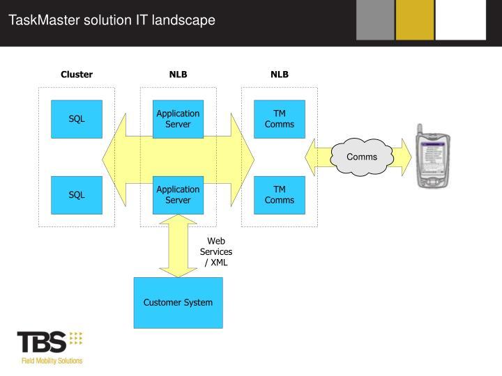 TaskMaster solution IT landscape