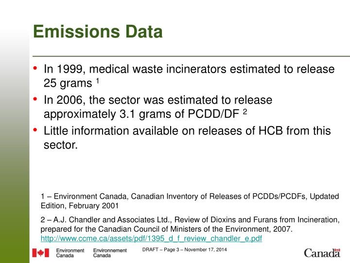Emissions Data