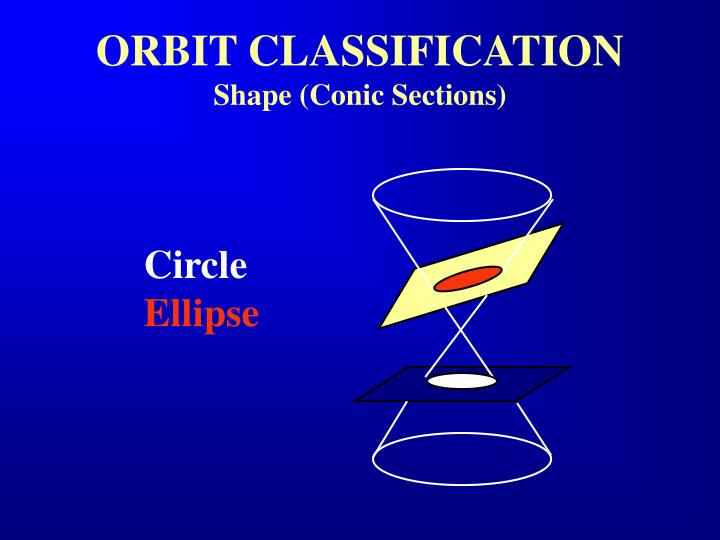 ORBIT CLASSIFICATION