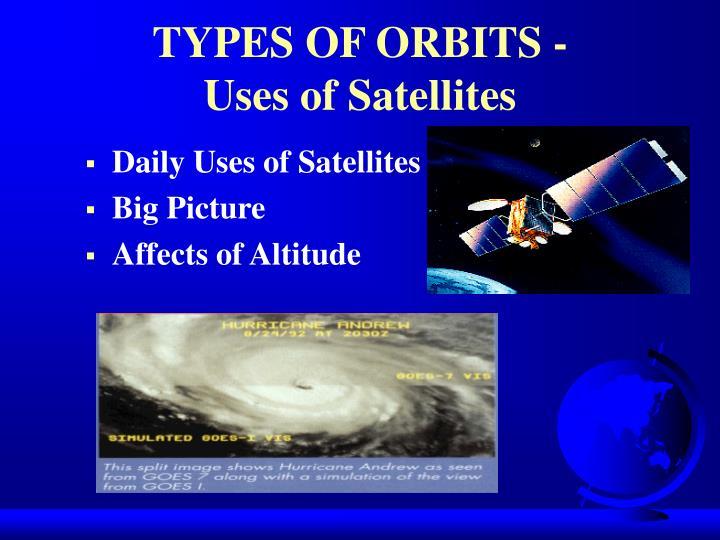 TYPES OF ORBITS -