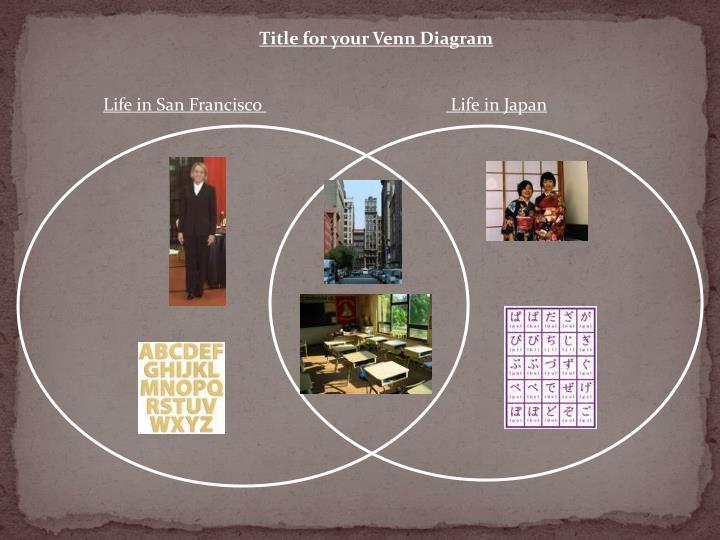 Title for your Venn Diagram