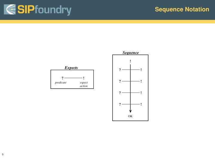 Sequence Notation