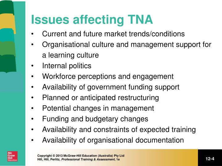 Issues affecting TNA