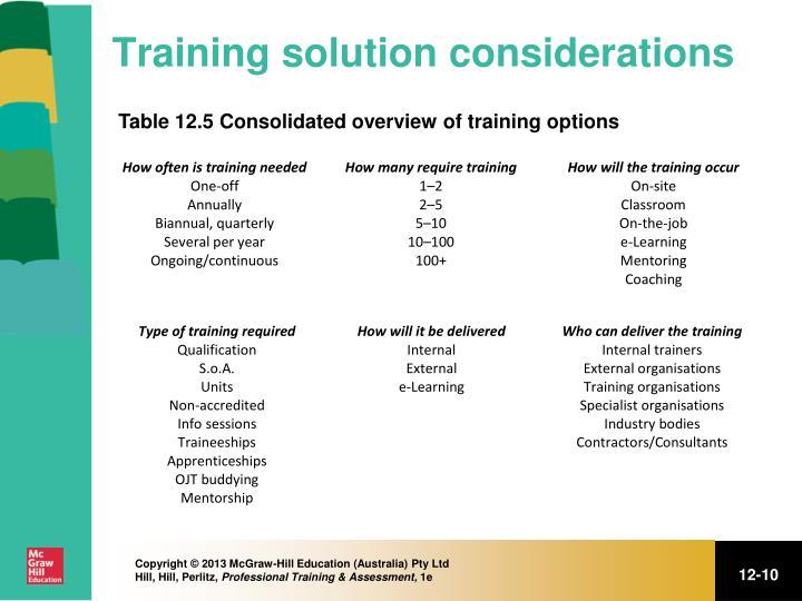 Training solution considerations