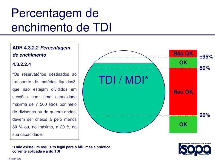 Percentagem de enchimento de TDI