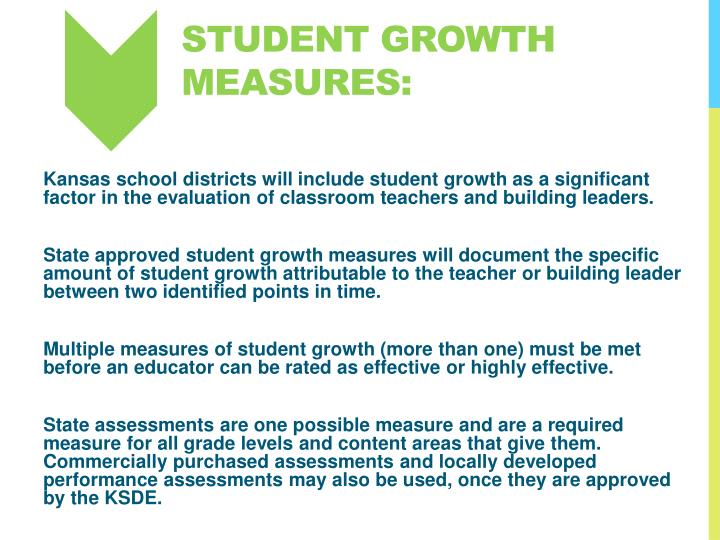 Student Growth Measures: