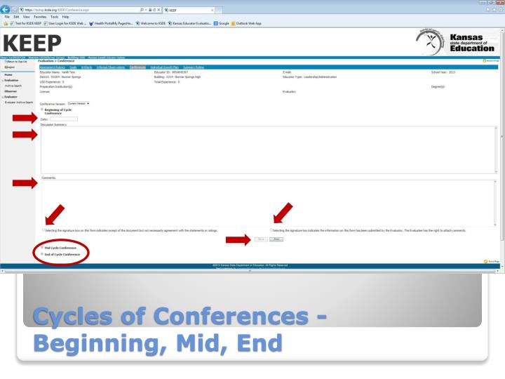 Cycles of Conferences -  Beginning, Mid, End