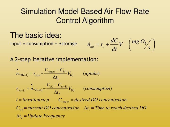 Simulation Model Based Air Flow Rate Control Algorithm