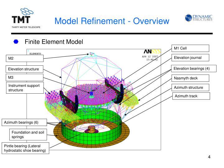 Model Refinement - Overview