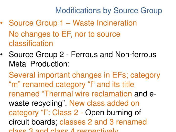 Source Group 1 – Waste Incineration