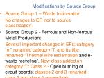 modifications by source group
