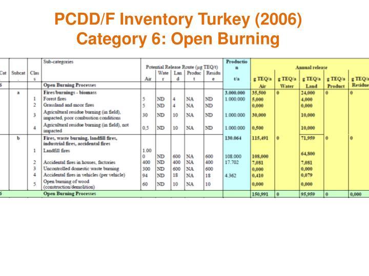 PCDD/F Inventory Turkey (2006)