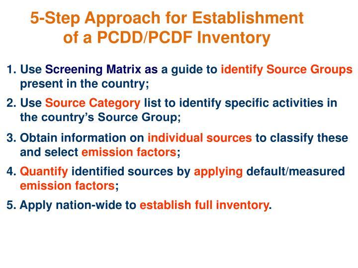 5-Step Approach for Establishment