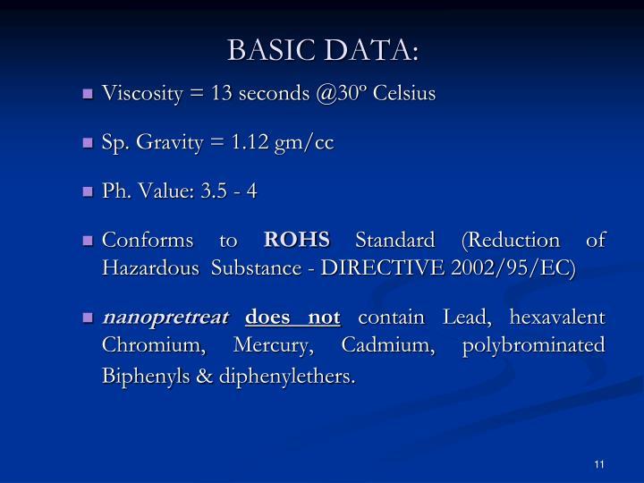 BASIC DATA: