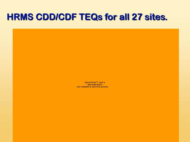 HRMS CDD/CDF TEQs for all 27 sites.