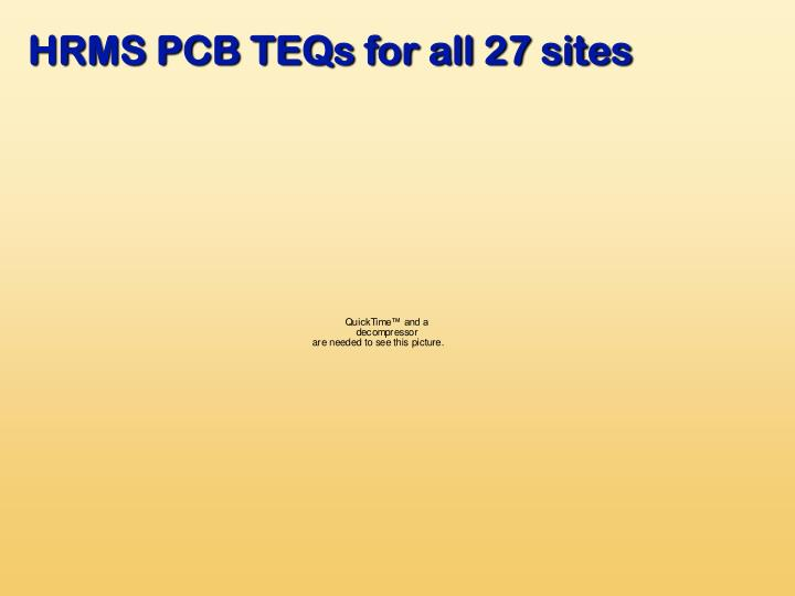 HRMS PCB TEQs for all 27 sites