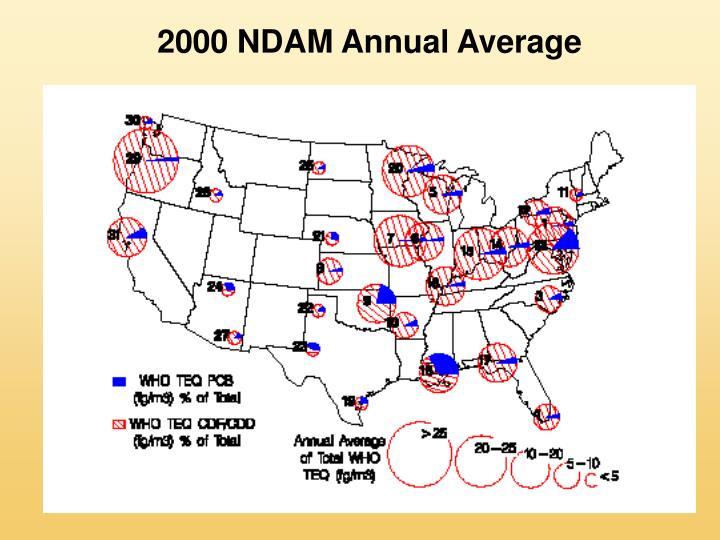 2000 NDAM Annual Average