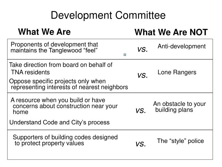 Anti-development