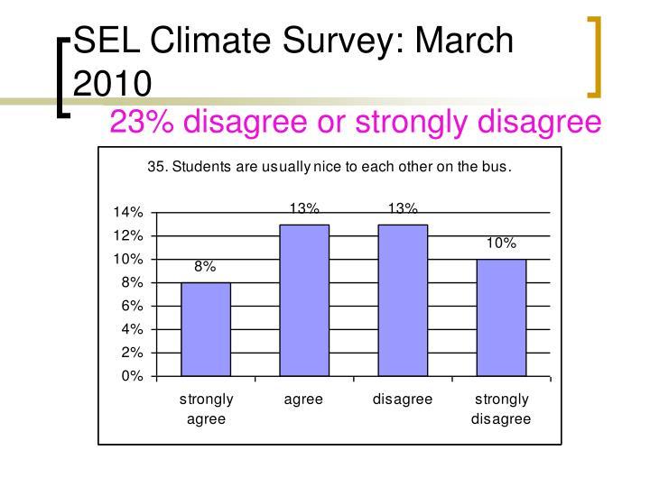 SEL Climate Survey: March 2010