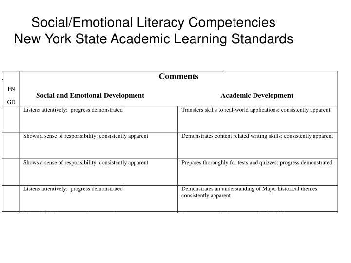 Social/Emotional Literacy Competencies