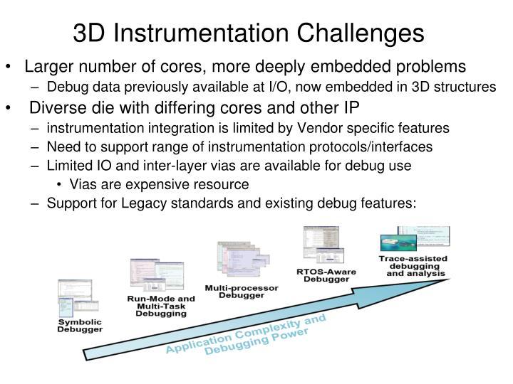3D Instrumentation Challenges
